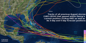 Hurricane path history